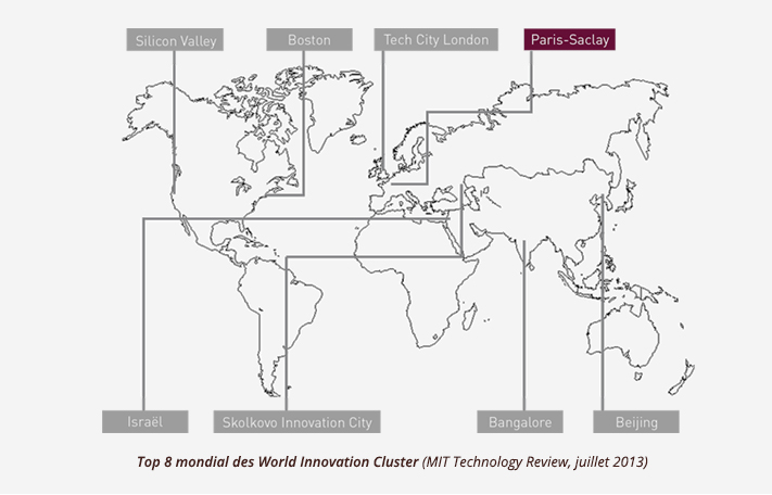 top-8 mondial des world innovation clusters - MIT review, 2013